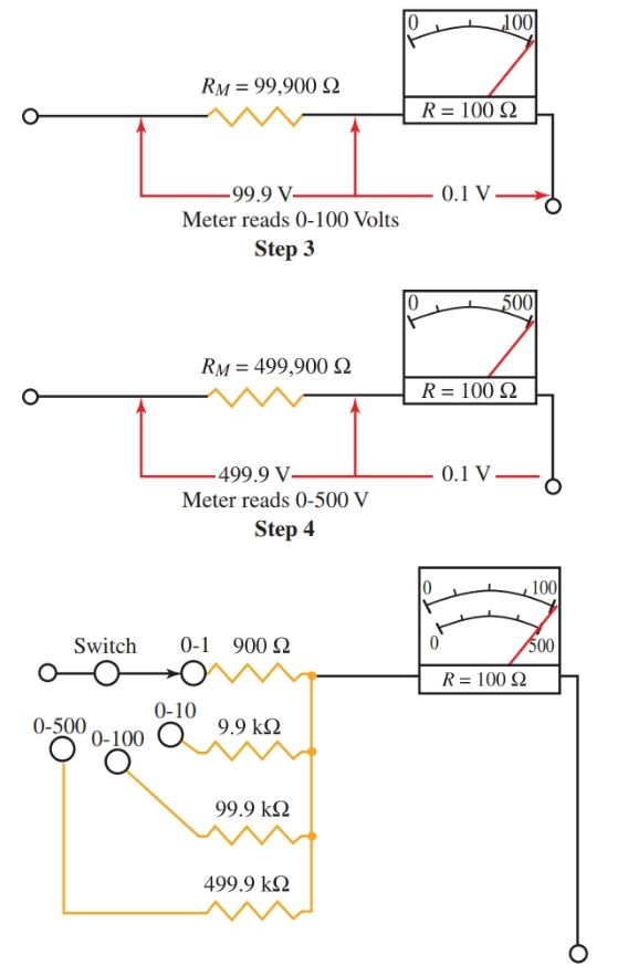 voltmeter working 2