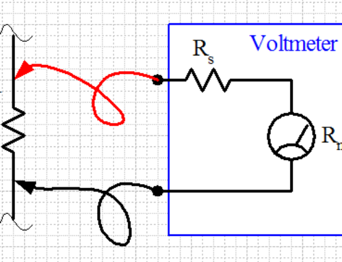 Voltmeter: Definition and Working Principle