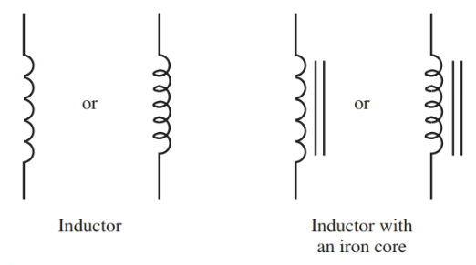 Schematic symbols for an inductor with and without a core