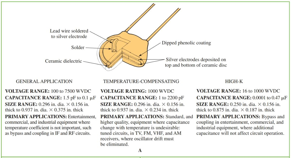 disc type ceramic capacitor