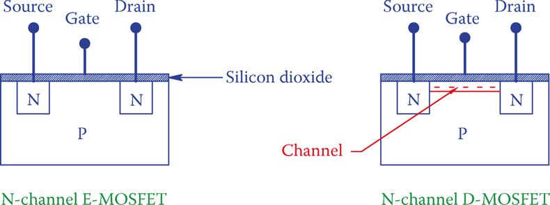 Structural difference between D-MOSFET and E-MOSFET.