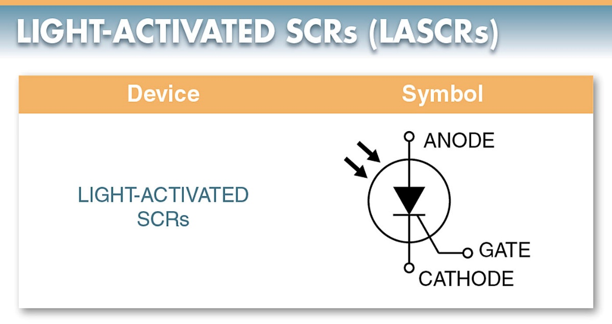 light-activated SCR (LASCR)