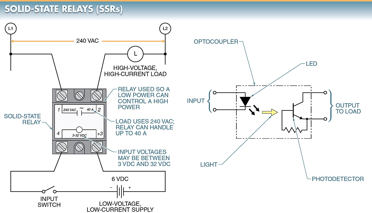 Fine Solid State Relay Circuit Components Electrical A2Z Wiring Digital Resources Operpmognl
