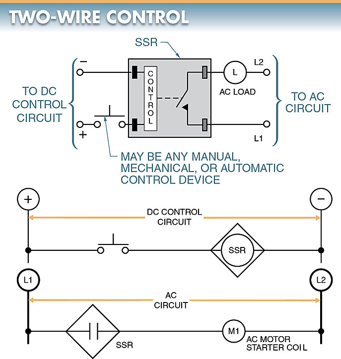 two wire control