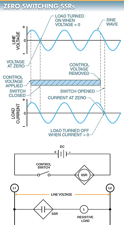 zero-switching solid state relay