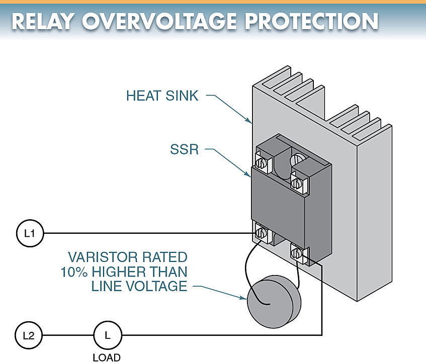 relay overvoltage protection