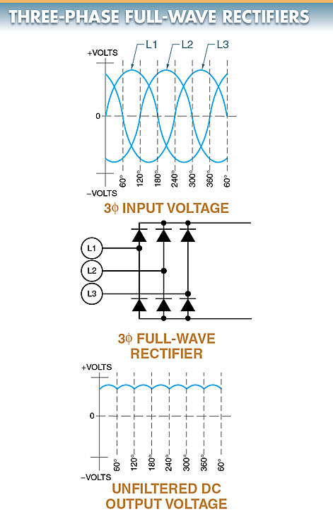 three phase full-wave rectifier