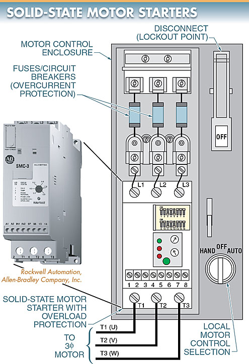 solid state motor starters