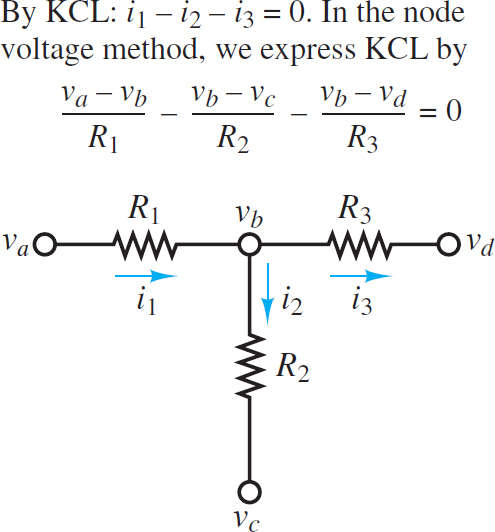 Node Voltage Method | Electrical A2Z