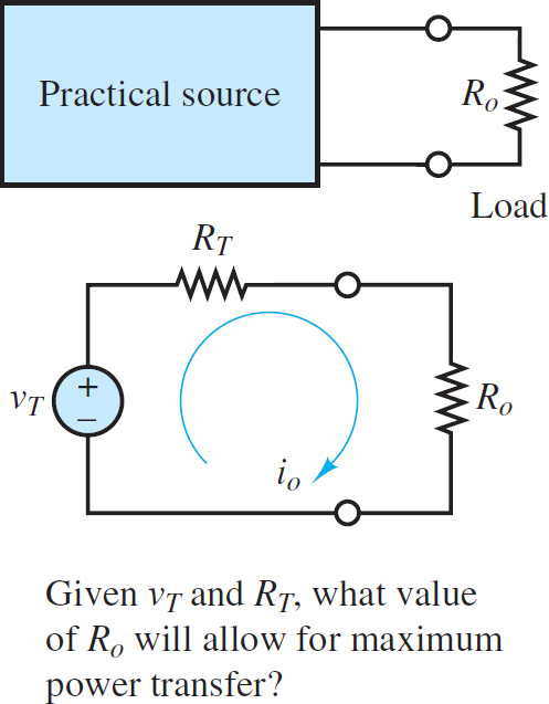 Power transfer between source and load