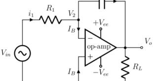 Physical Limitations of Operational Amplifier