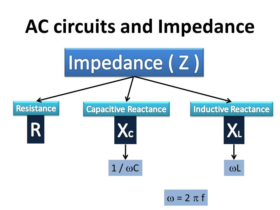 Resistance and Impedance in an AC Circuit