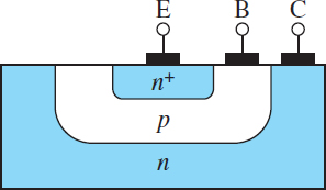 Cross section of an NPN transistor