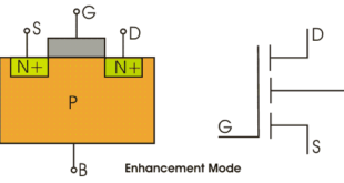 Enhancement Mode MOSFET | Operation | Characteristics | Basics
