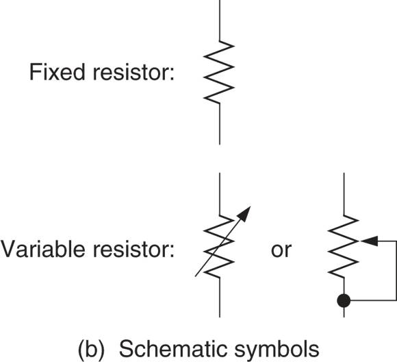 Resistors Symbols: Variable and Fixed Resistor Symbols