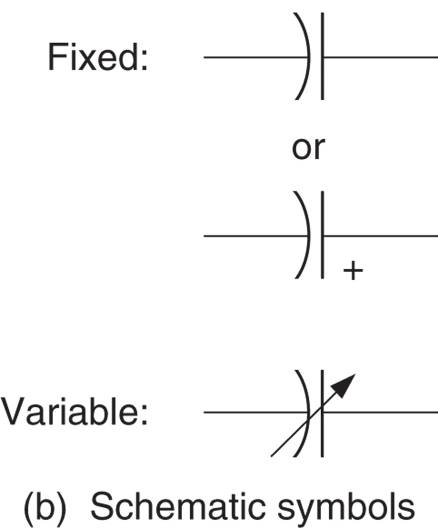 Capacitors Symbols: Variable and Fixed Capacitors Symbols