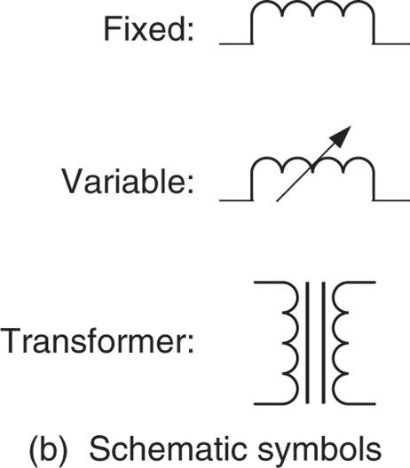 Inductors: Variable and Fixed Inductors symbols 2