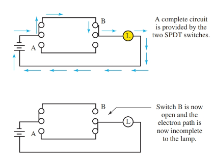Two single-pole double-throw switches (SPDT)