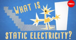 How Does Static Electricity Work? | Examples | Uses