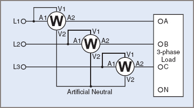 Three wattmeter 3-wire method