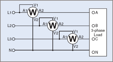 Three wattmeter 4-wire method