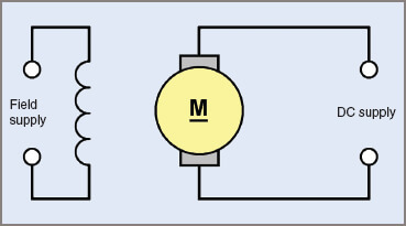 separately excited wound-field DC motor circuit diagram