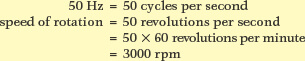 speed of rotation of induction motor