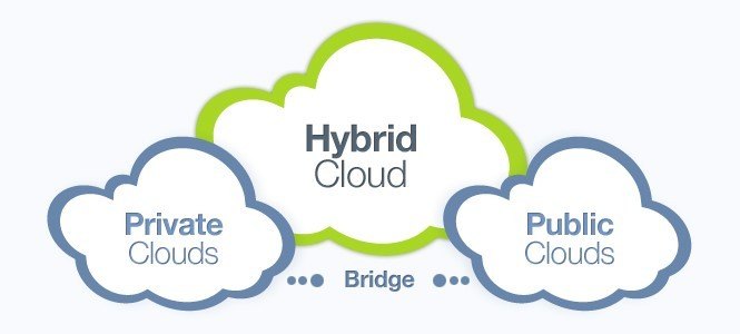 Key Technical Considerations for Cloud Deployments