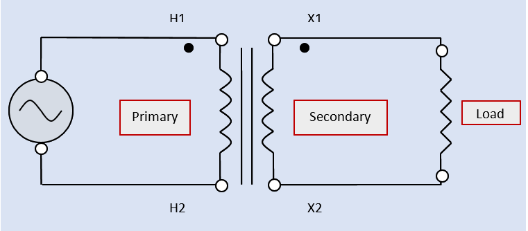 Figure 4. Diagram using standard electrical symbols to show the AC supply, a single-phase transformer, and its connected load in an electrical schematic