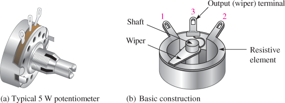 Examples of Potentiometers with Construction Views 1