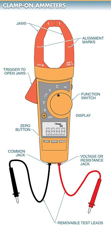clamp-on ammeter includes test leads and voltage and resistance modes