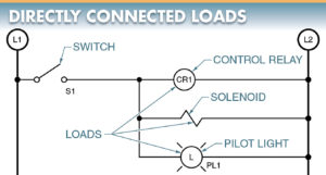 directly connected loads control diagram