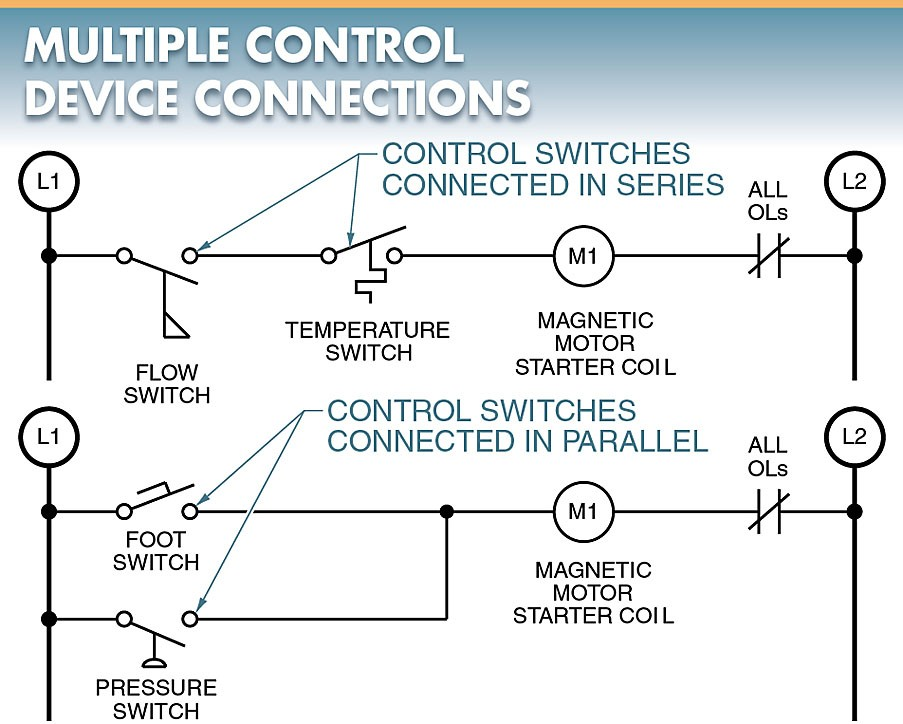 multiple control device connections