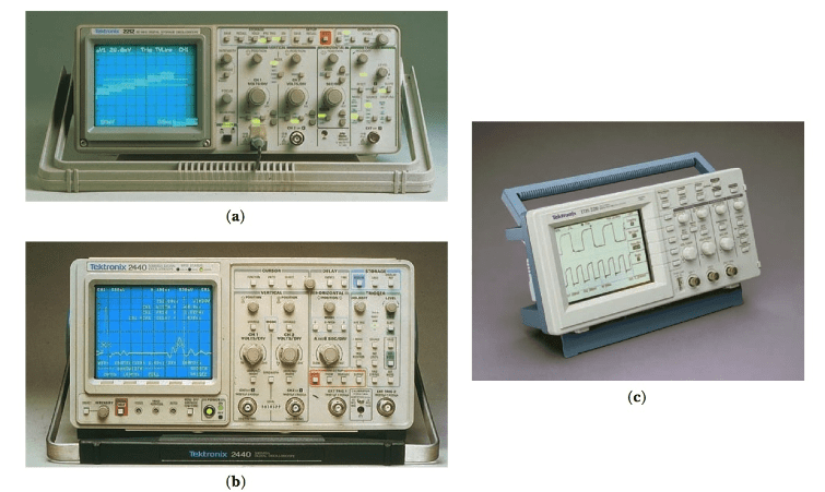Oscilloscope Working Principle