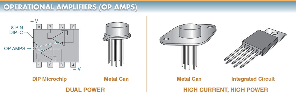 operational amplifiers types