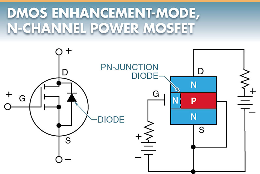 N-Channel Power MOSFET Operation Circuit Diagram