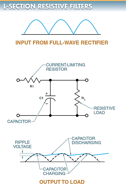 L-section resistive filter circuit diagram and output waveform