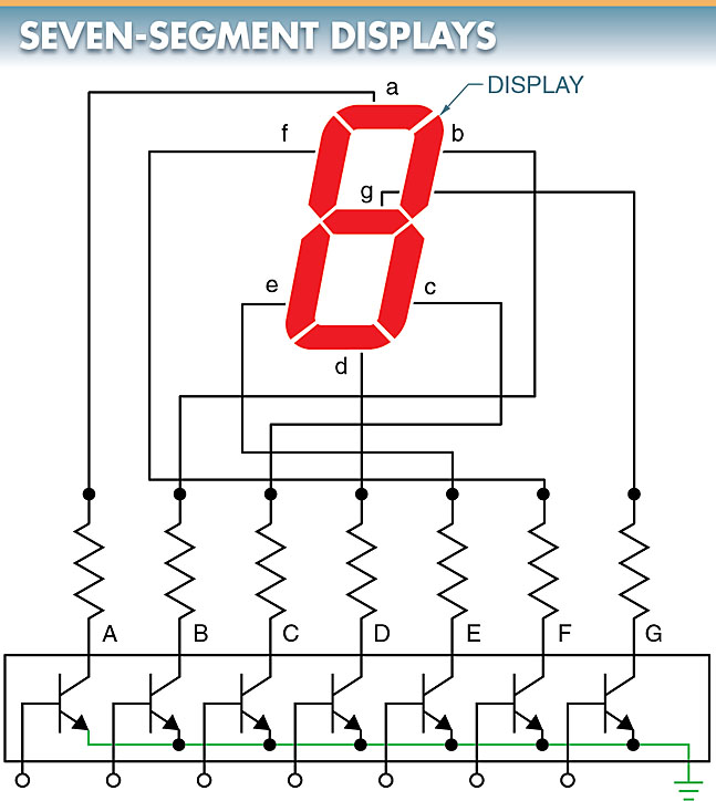 transistor application: seven segment display
