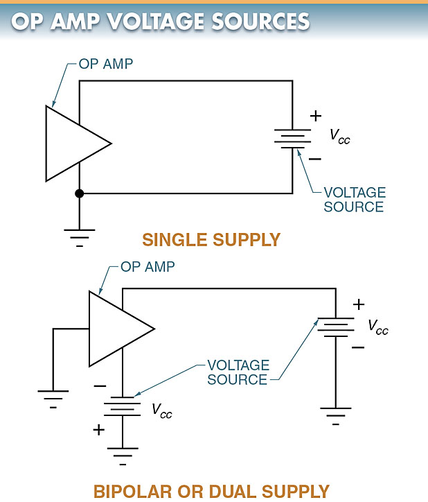 voltage sources for op-amps