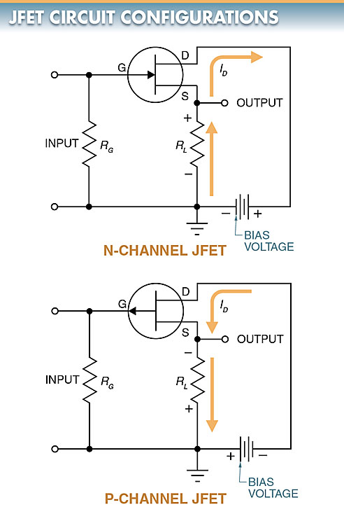 N-Channel and P-Channel JFET Circuit Configuration