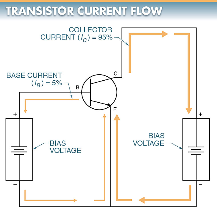 transistor current flow circuit diagram