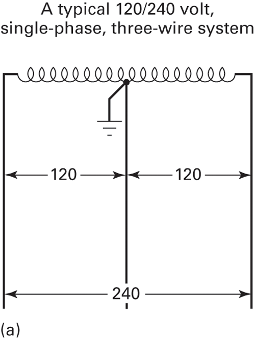 single phase three wire system