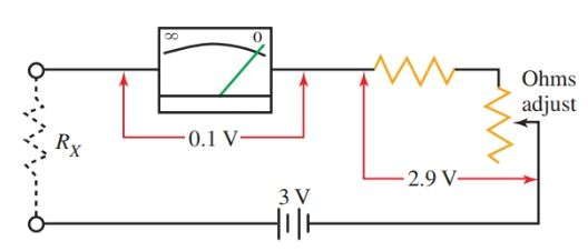 Circuit diagram of a series type ohmmeter