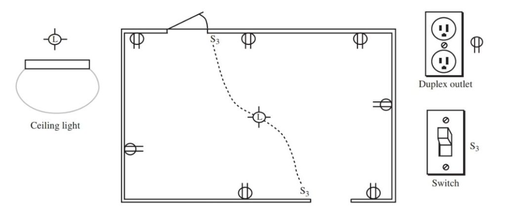 Typical layout of a residential room to be wired by an electrician