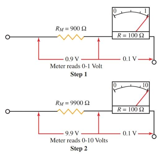 voltmeter working 1