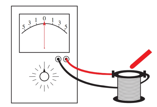 principles of magnetic induction