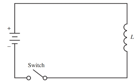 Schematic diagram of an RL circuit.