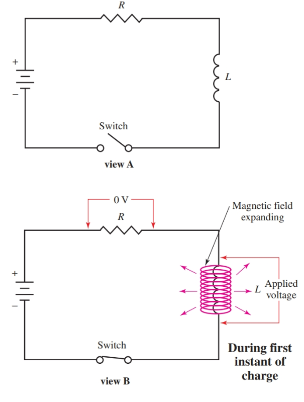 diagram of the RL circuit showing the transient response. a