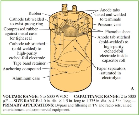 Basic can type capacitor