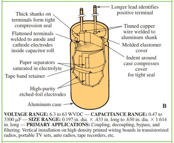 Single-ended can capacitor